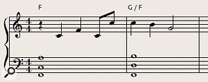 Diagram 6: The opening two bars of The Race score extract played piano-style with block left-hand chords.