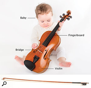 A promising young student demonstrates the parts of the violin, but thankfully has not yet discovered the bow.