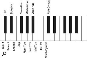 The author's own drum map, showing the different drum samples assigned to different MIDI notes across part of a keyboard.