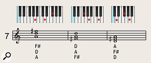 The three possible close voicings of a  three-note D-major chord. Middle C is marked in blue.
