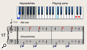 Using keyswitches to switch between a  grace note and a  sustained note. The right hand plays the melody (red) and the left operates the keyswitches (blue). In this case, the low-C# keyswitch selects a grace-note patch, and the low C a sustains patch, as in diagram 18.
