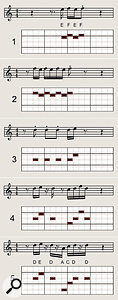 Diagrams 1-5 show some typical rhythmic phrases that occur in funk horn arrangements, all notated in the key of D minor. For maximum funkiness, play them at a  tempo of 104-106 bpm, using a  strong solo trumpet or unison trumpet section sound.