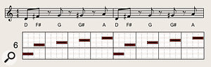Repeated offbeat licks were a  common '60s soul feature — the phrase shown here is a  typical example.