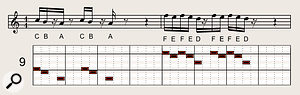 Applying rhythmic displacement to melody lines gives rise to phrases like the pair shown here: each phrase starts on the downbeat, then repeats on the offbeat between the second and third beats of the bar.