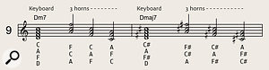 When played by horns, minor-seventh and major-seventh chords can be voiced with just three notes.