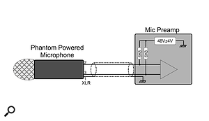 Triton Audio True Phantom technical diagram