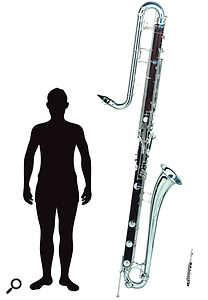 Diagram 1: The long and short of it — (L-R) Average-height male human, contrabass clarinet (approximately nine feet long, bottom note Bb0), piccolo (approximately 13 inches long, top note C8).