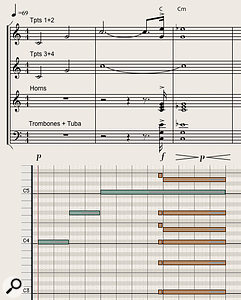 Diagram 6: The opening fanfare of Richard Strauss' Also Sprach Zarathustra, better known as the 2001: A Space Odyssey theme.