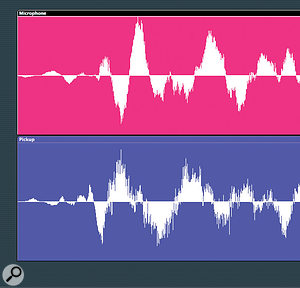 The mic signal (top waveform) can clearly be seen to lag behind the pickup (lower trace).