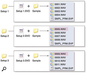 Figure 1. Saving each XV Setup in its own folder ensures that only the necessary samples are loaded with each Setup, but it may mean that disk space is wasted by duplicating samples, for example 0005.WAV here.