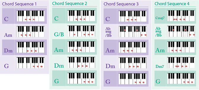 Passing Chords: Part 2